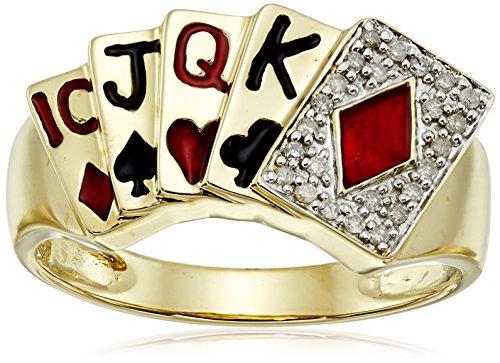 Best Rings for Men